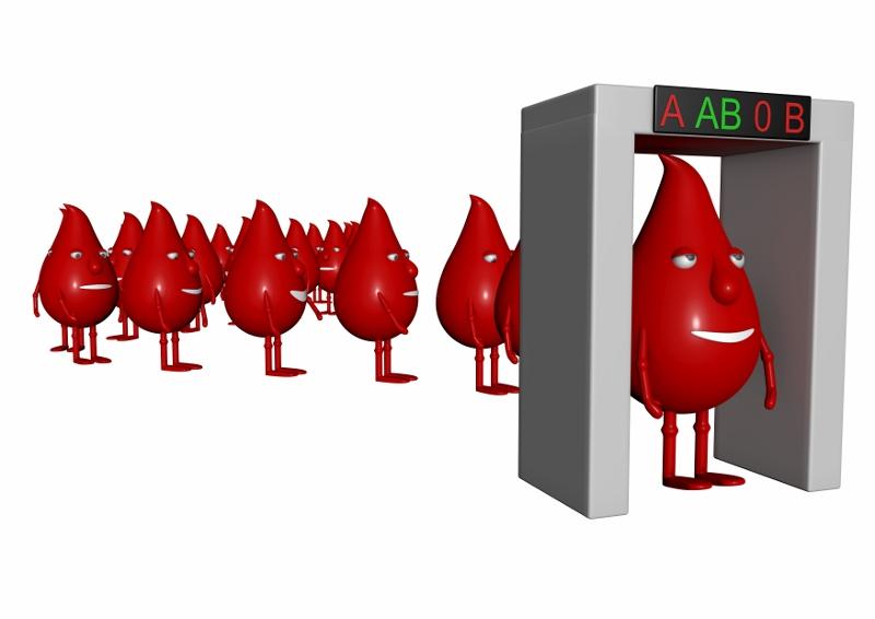 Cos E La Dieta Del Gruppo Sanguigno Dieta Gruppo Sanguigno