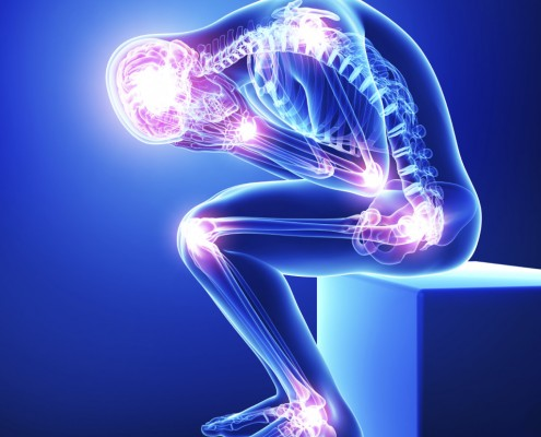 Fibromialgia home